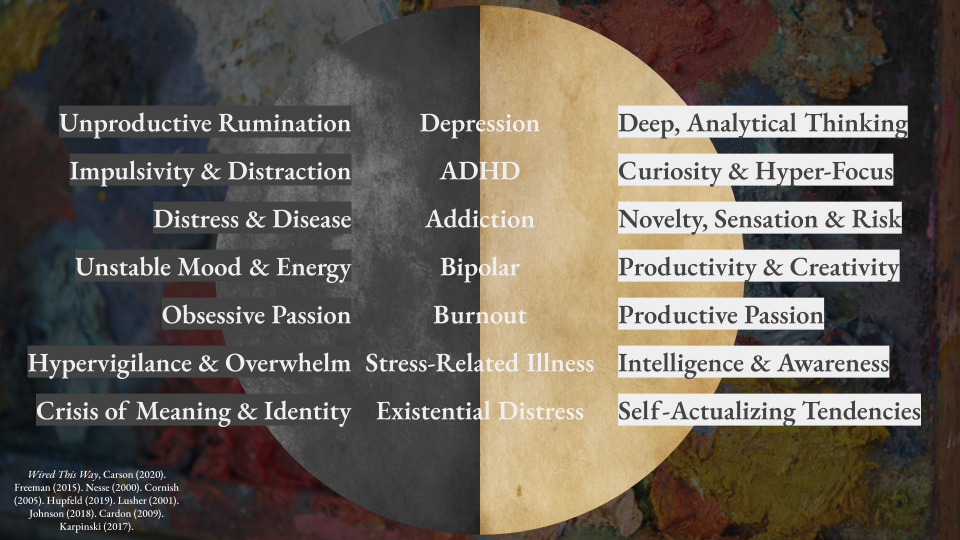 This image shows the light and dark sides of mental illnesses:   Depression - dark side: unproductive rumination, light side: deep, analytical thinking ADHD - dark side: impulsivity and distraction, light side: curiosity and hyper focus Addiction - dark side: distress and disease, light side: novelty, sensation & risk Bipolar - dark side: unstable mood & energy, light side productivity & creativity Burnout - dark side: obsessive passion, light side: productive passion  Stress-related illness - dark side: hyper-vigilance and overwhelm, light side: intelligence and awareness Existential distress - dark side: crisis of meaning and identity, light side: self-actualizing tendencies.