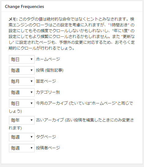 Google XML SitemapsのChange Frequencies