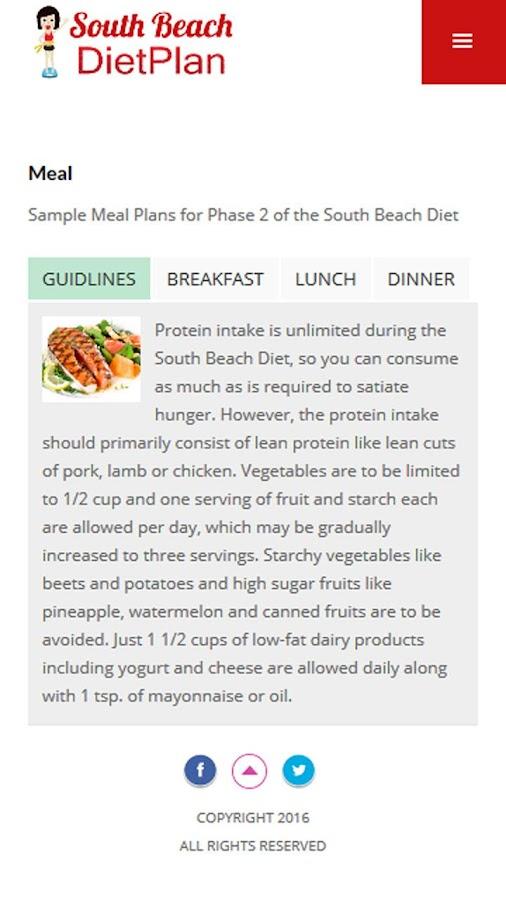 South Beach Diet Gluten Solution Phase  Food List