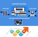 Website Designing Company in Janakpuri