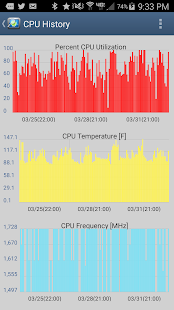 CPU Monitor 6 PRO- screenshot thumbnail