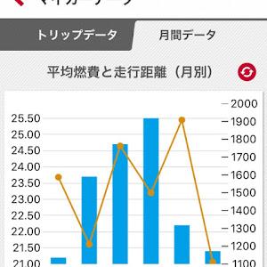 ノート E12 e-POWER Nismo type-M のカスタム事例画像 takakun さんの2019年01月22日07:42の投稿