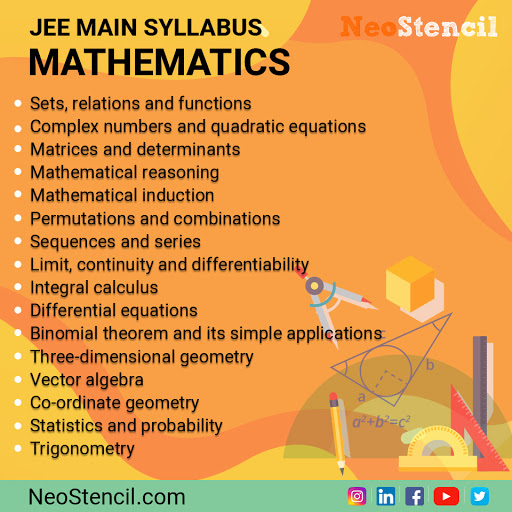 JEE Maths Syllabus