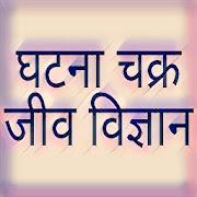 Ghatna Chakra Biology