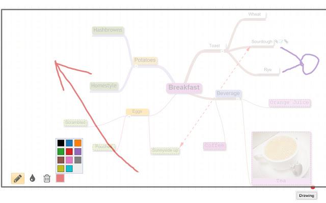 Mindmap Chrome Web Store