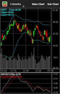 Stock Chart Singapore - náhled