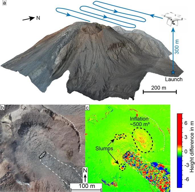 SFM model of Santa Maria active volcano