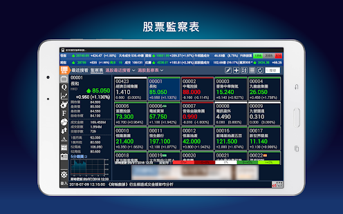 經濟通 強化版TQ(平板) -免費即時股票期指- etnet - Google Play 應用程式