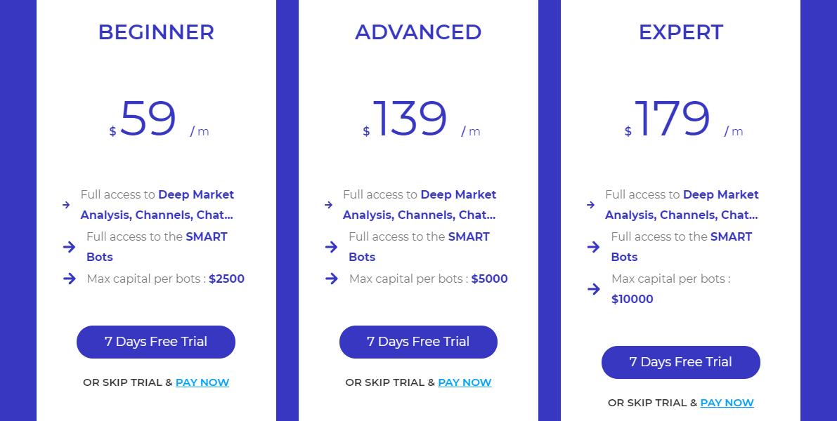 Comparing Best Crypto Signals Provider – October 2021