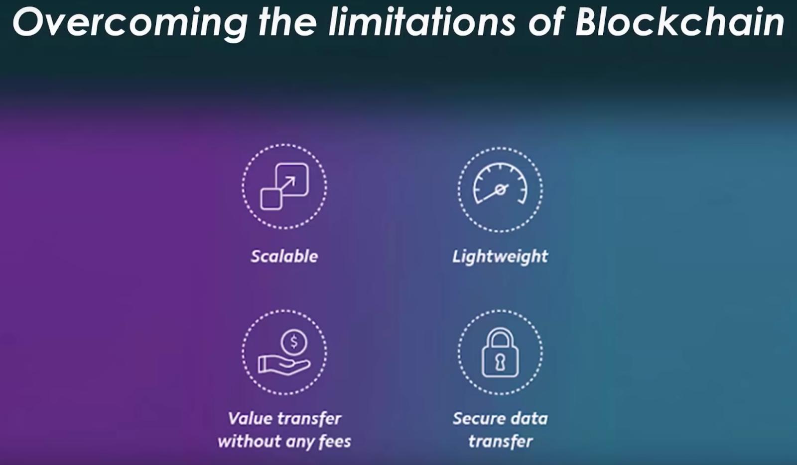 Overcoming the limitations of Blockchain