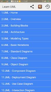 Learn UML Full - náhled