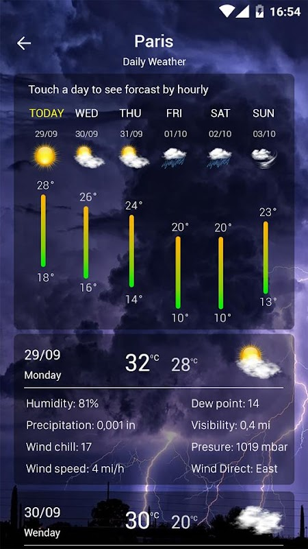 Weather forecast screenshots