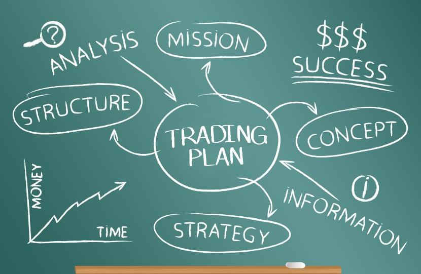 How To Build A Professional Trading Plan | by Global Prime Forex | Medium