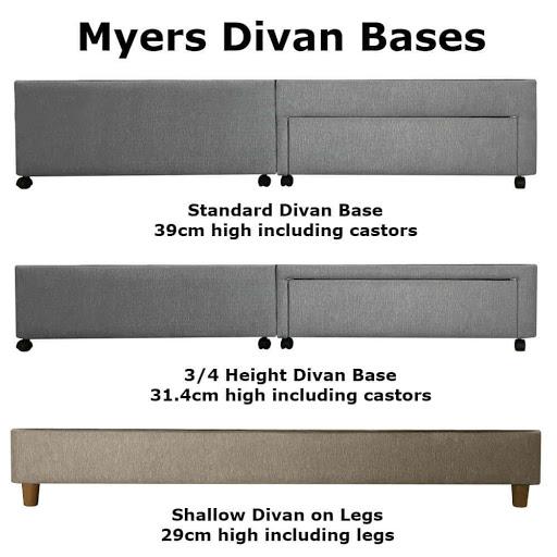 Myers Shallow Divan Base on Legs
