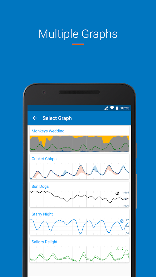 Flowx: visual long range weather forecast- screenshot