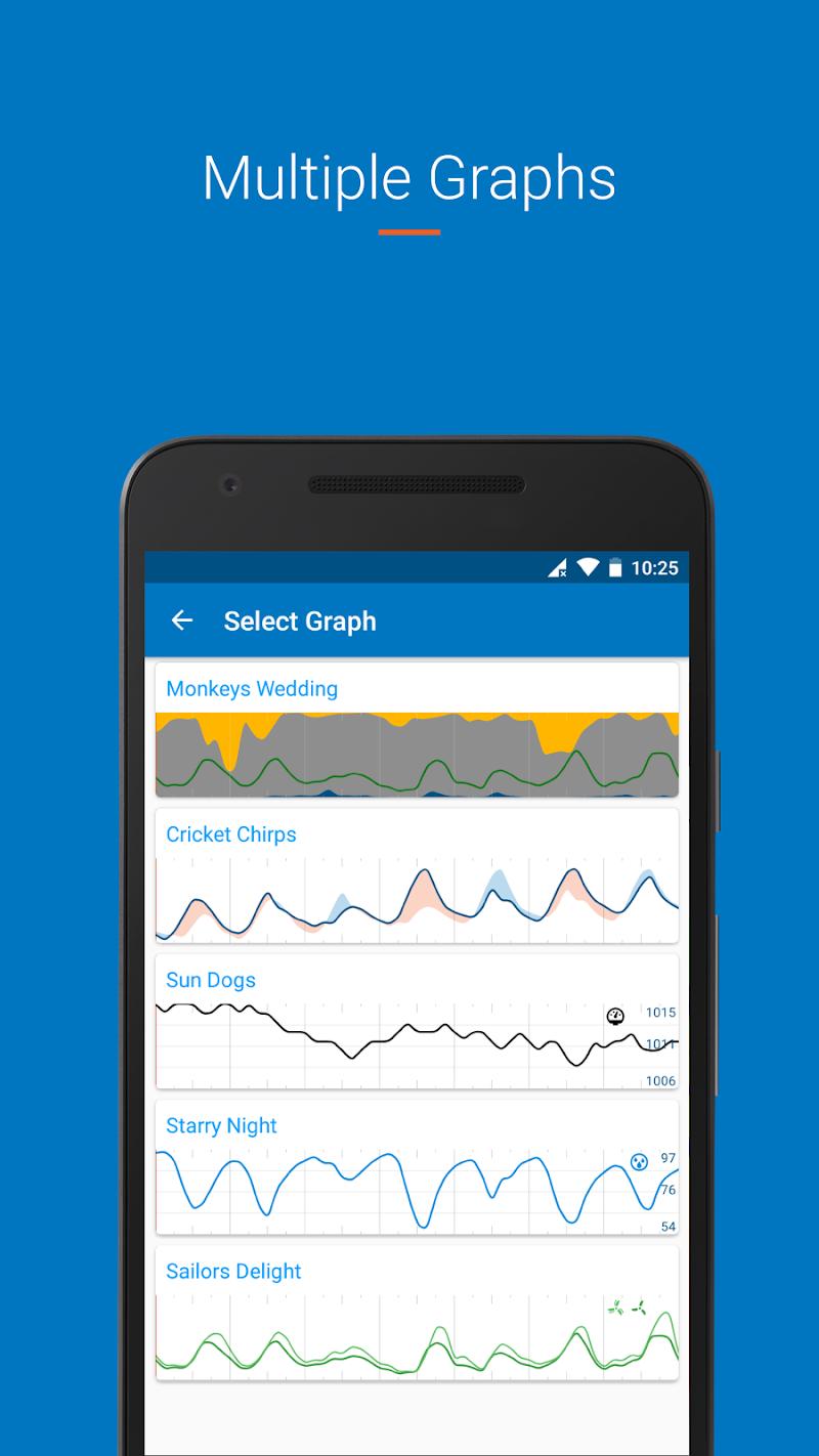 Flowx: visual long range weather forecast Screenshot 3