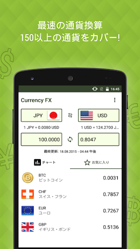 Currency FX - 為替レート
