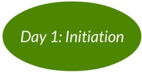 Day 1: Initiation