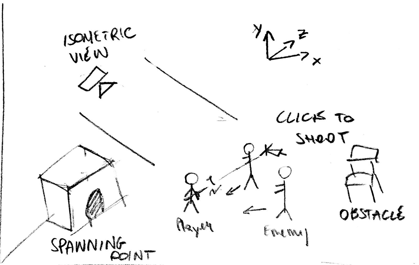 concept schema 2