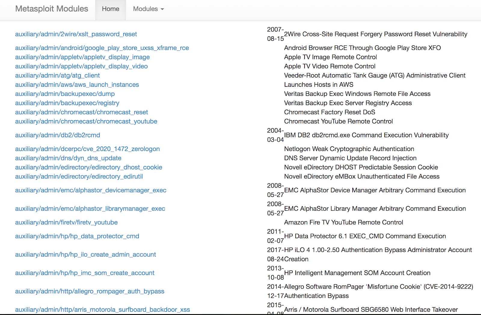 Screenshot of metasploit modules challenge.