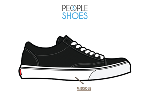 https://people-shoes.com/wp-content/uploads/2019/03/Unyellowing-e1554880178429.png