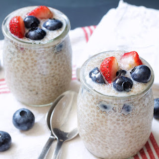 Chia Seeds Water Recipes