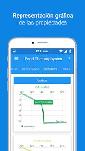Propiedades termofísicas de los alimentos Screenshot