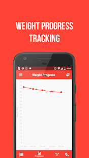 Weight Loss Coach & Calorie Counter - Nutright- screenshot thumbnail