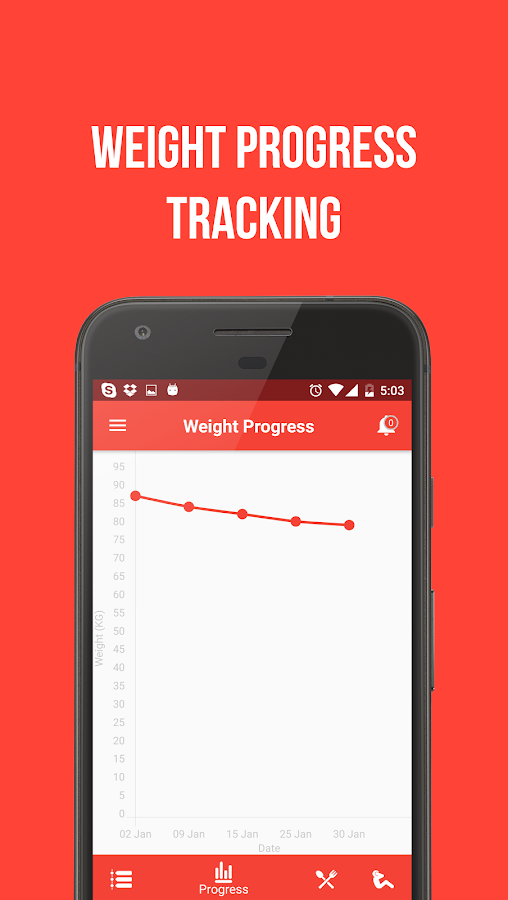 Weight Loss Coach & Calorie Counter - Nutright- screenshot