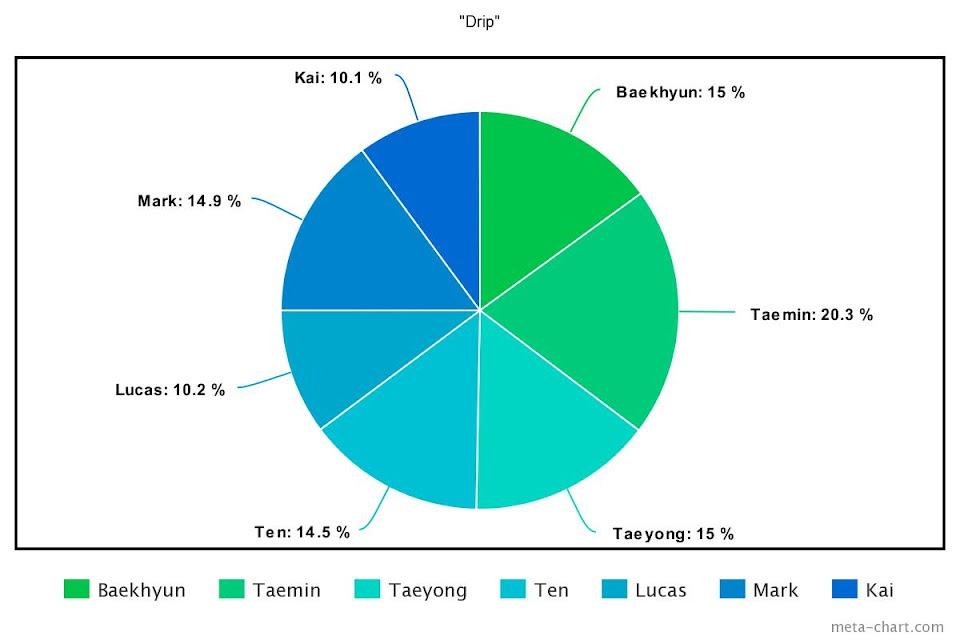 meta-chart (100)