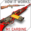 How it works: M1 Carbine icon