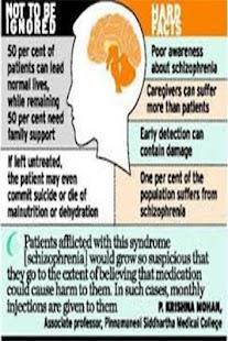 Schizophrenia - náhled
