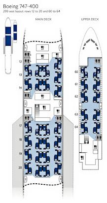 British Airways 747 Business Class Seating Plan