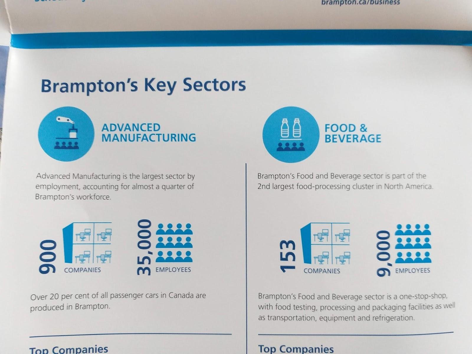 Some Interesting Facts About Jobs in Brampton | inbrampton com
