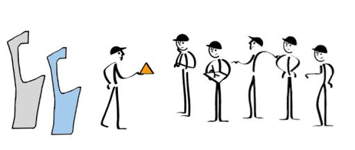 Accompagnement managers au lean destine au responsables de fabrication chefs d'équipes et chefs dateliers pour developper de bonnes pratiques lean avec les bons outils