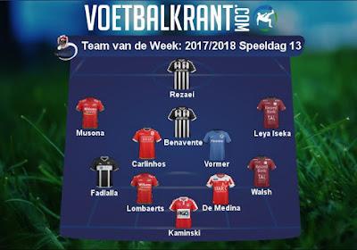 Charleroi en Oostende goed vertegenwoordigd in ons Team van de Week