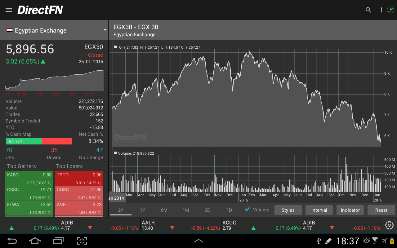 DFN (Egypt) for Android- screenshot