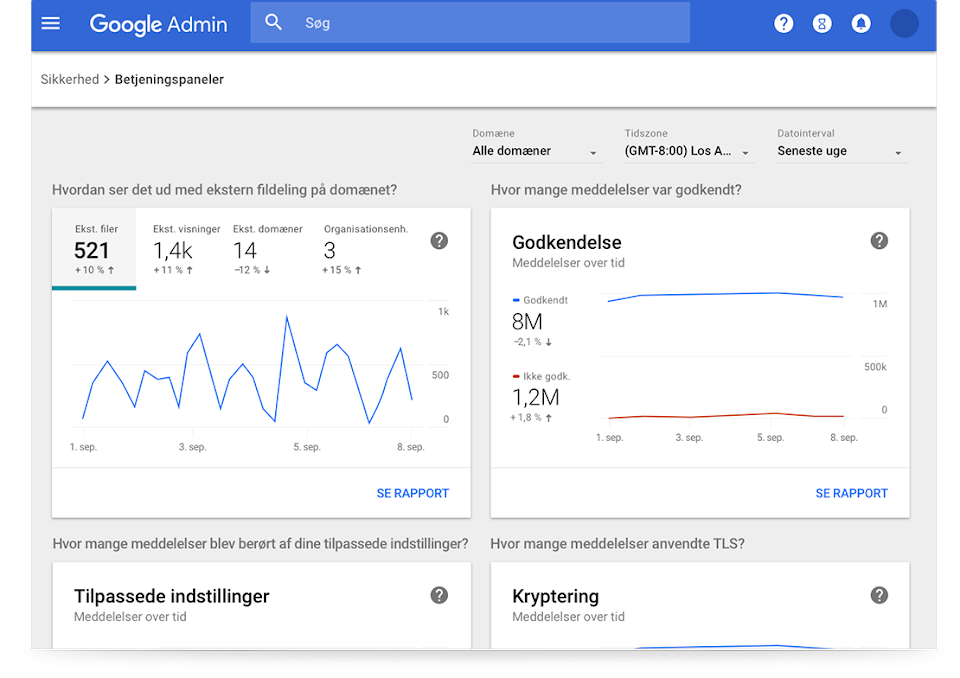 Betjeningspaneler for sikkerhed i Google Workspace
