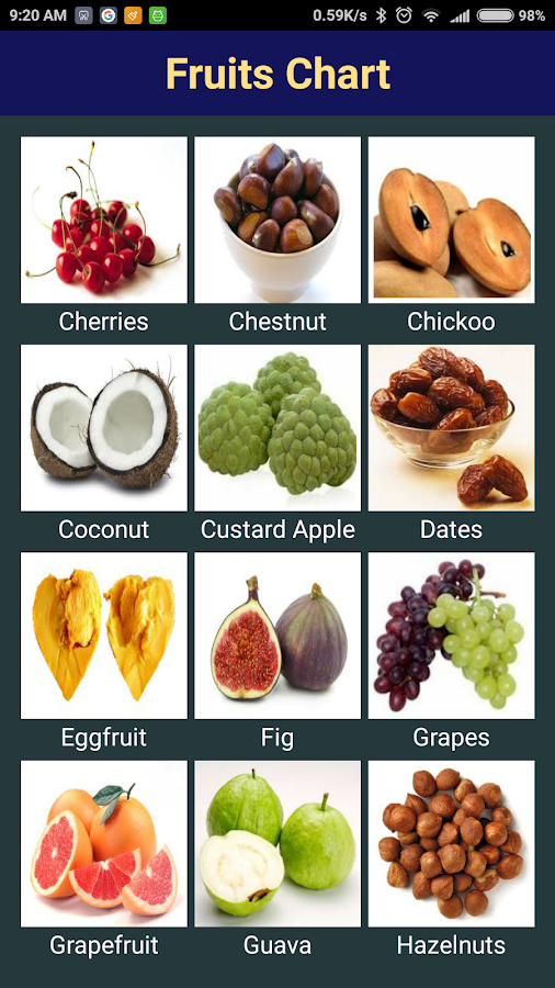 Fruits ABC Lite- screenshot