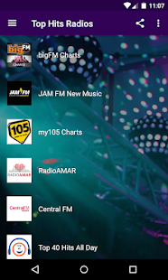 Top Hits Radios – Latest Popular Music In Pop, R&B 1
