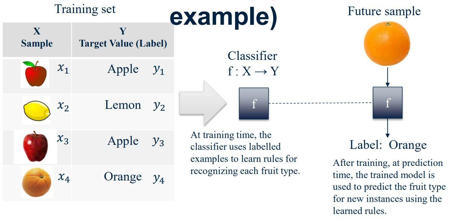 supervised learning classificaiton