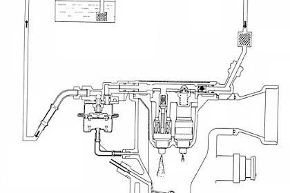 Mengenal Sistem Injeksi Mono Jetronik