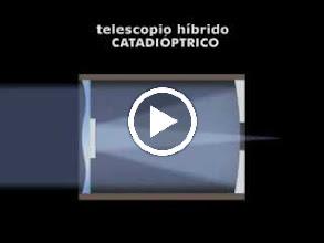 Video: ทางเดินของแสงในกล้องโทรทรรศน์แบบต่างๆ (7.4 MB)