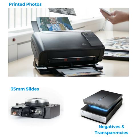 Buy a Scanner