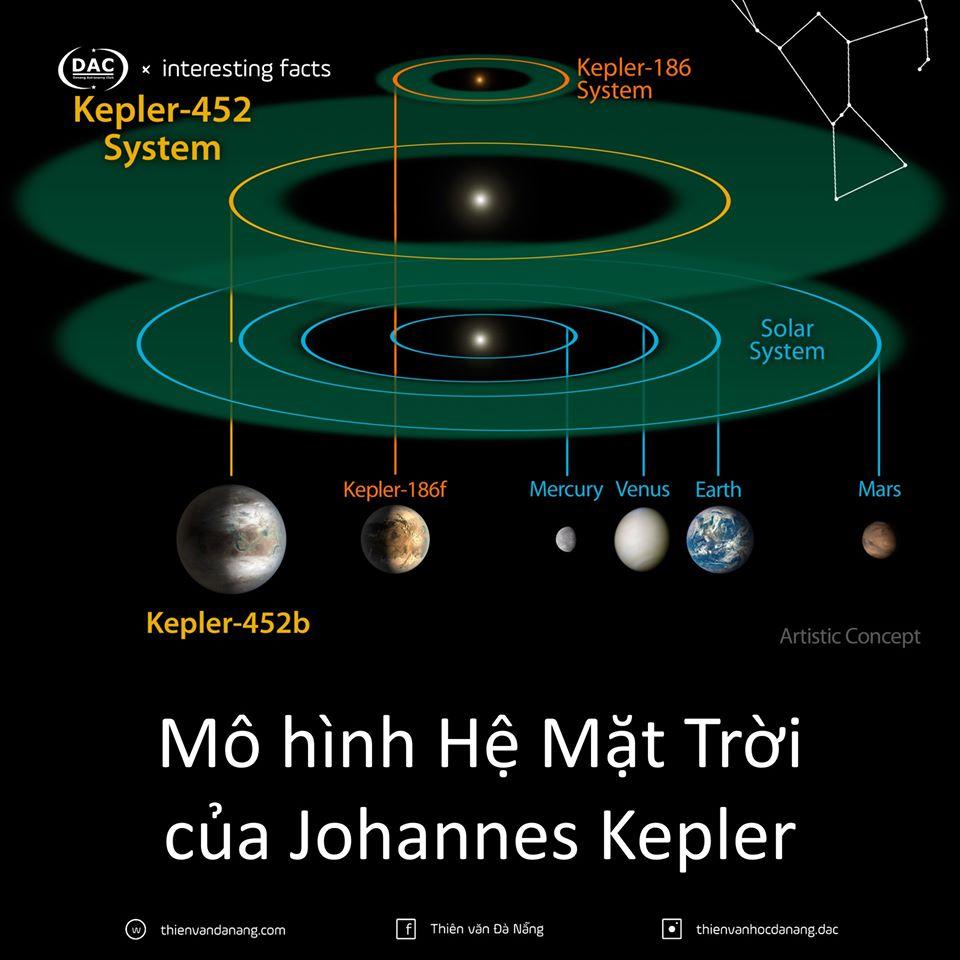Làm sao các nhà thiên văn xác định khoảng cách Trái Đất đến Mặt Trời? - tT1Bcq5YVyQHgbmWwN gZsQyy NoOfveF8Ahay9V20HeR87NPO2smJiQBw6VqVSKfcnlnCirPOdHBTSw3DYVwrsmhvNxYtrUPN2H8goeDNcFWJnsuQ7RJeHlSd o0KE1bJO06H9I / Thiên văn học Đà Nẵng