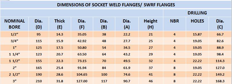 socket weld 3.png