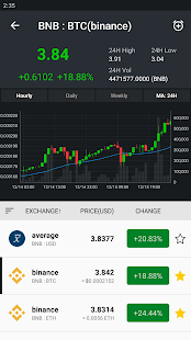 Binance Tracker - Bitcoin/Altcoin price on Binance - náhled
