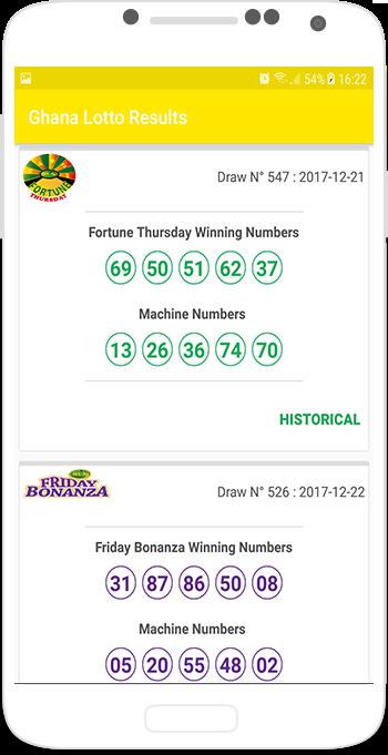lotto ghana resultat