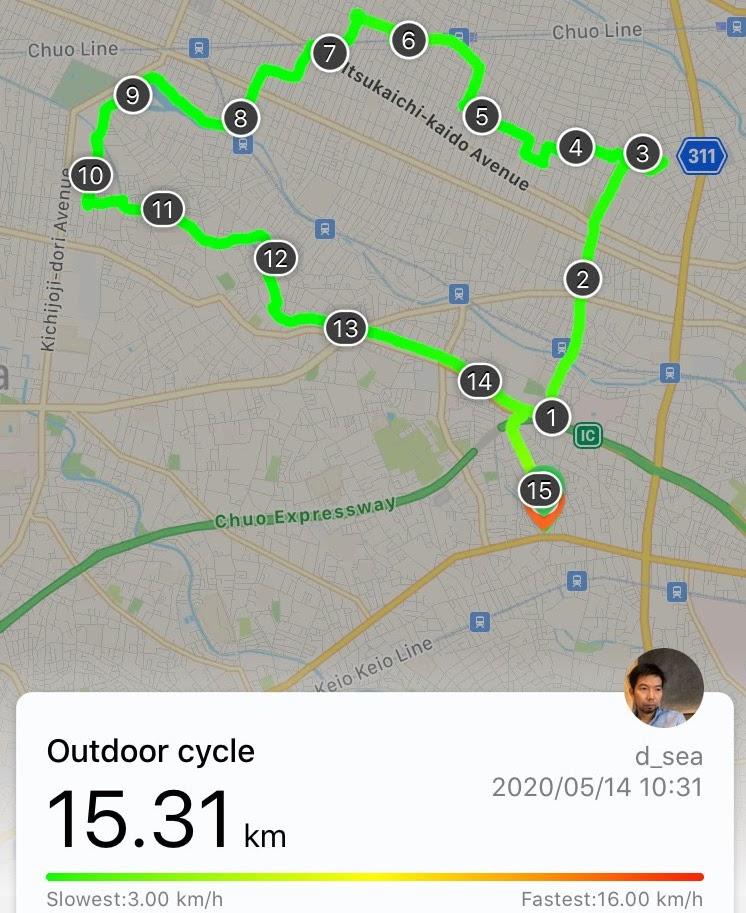 2020/05/14 サイクリング GPSトラッキング