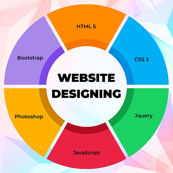 web designing course in chandigarh